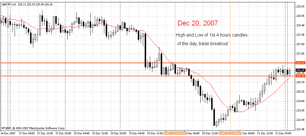 3rd candle trading system