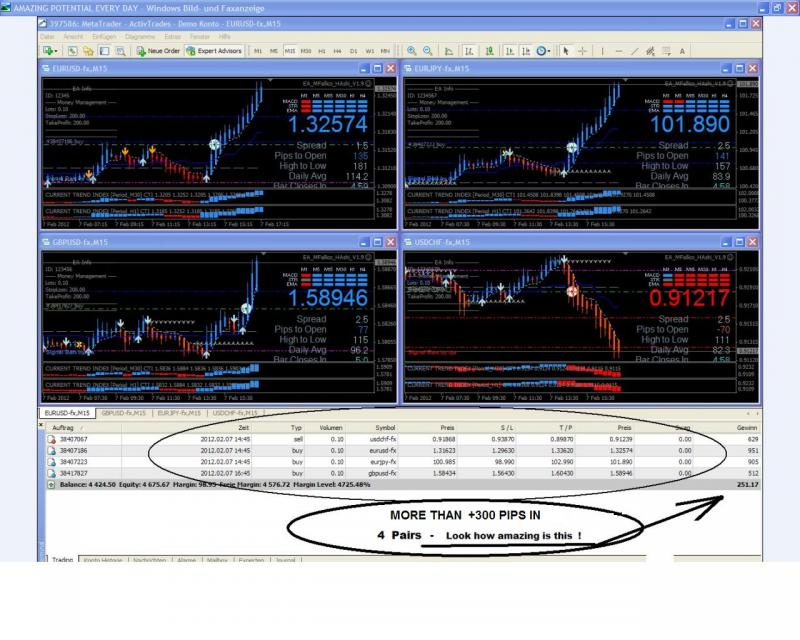 ORIGINAL DYNAMIC GAINS SYSTEM FOREX