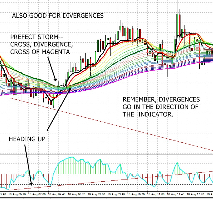 Forex-strategies-revealed scalping system #4