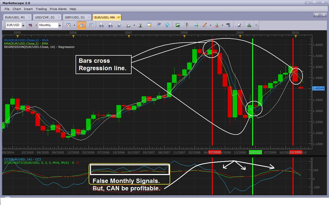 Forex news strategy