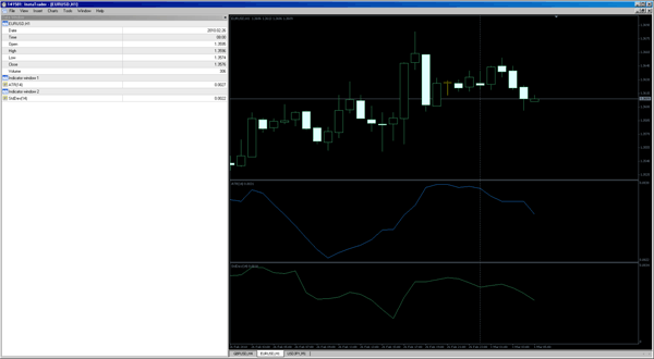 Sd trading system