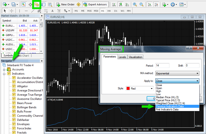 Forex usable margin