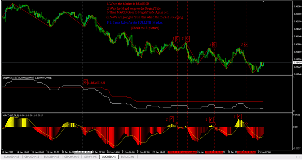AUDUSD strategy example