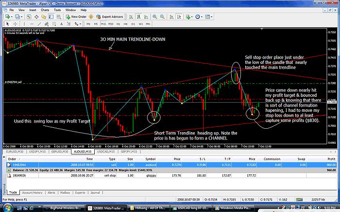 M 5 min trading strategies