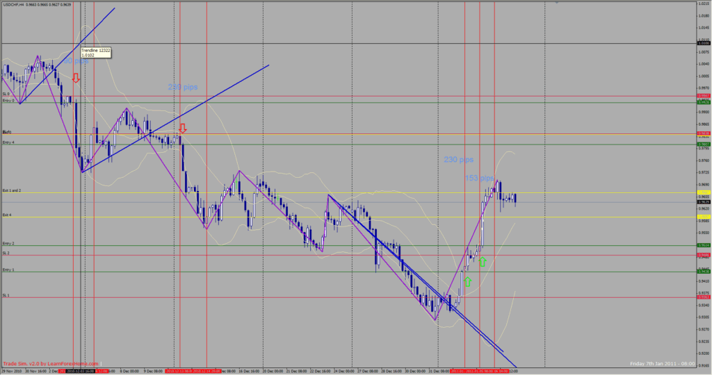 forexoma mt4 download