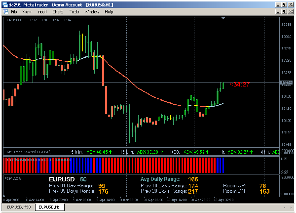 Pa 50 cci forex system