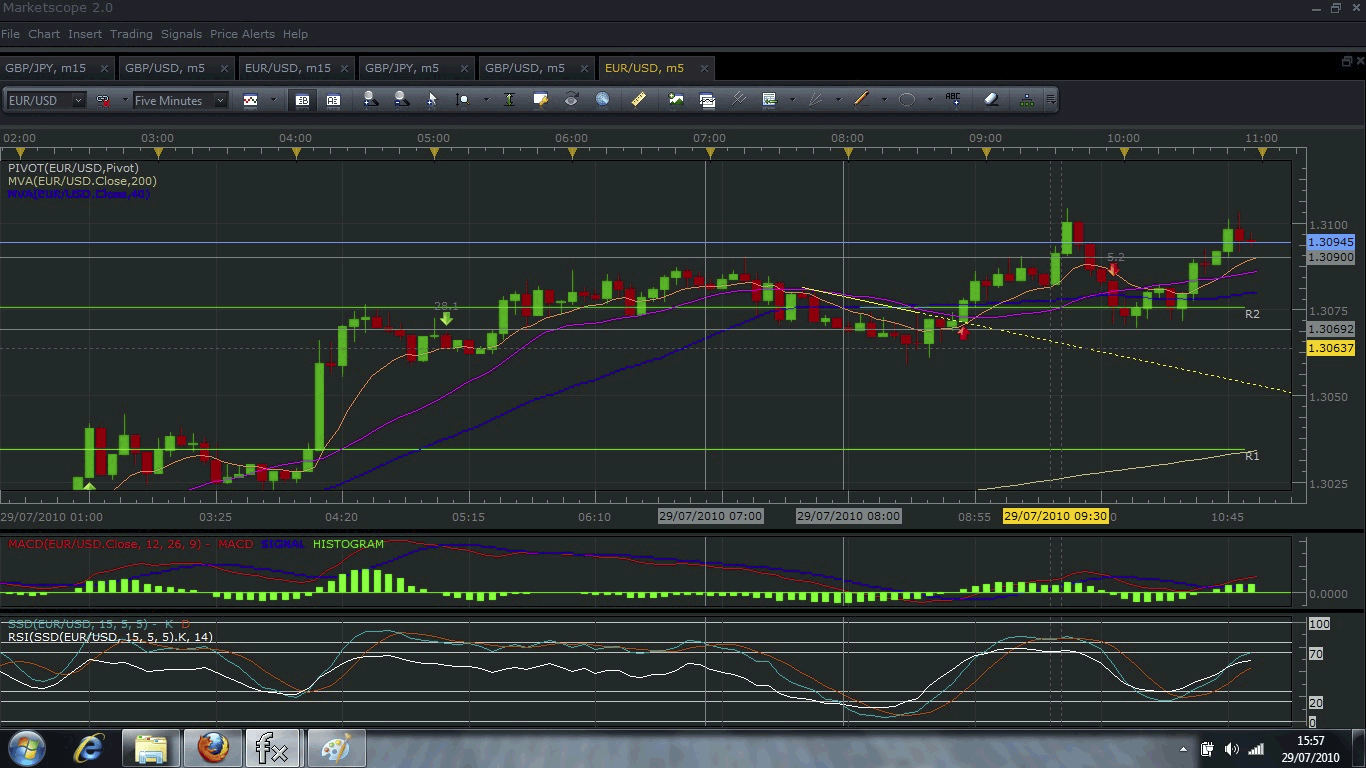 Forex trading systems revealed