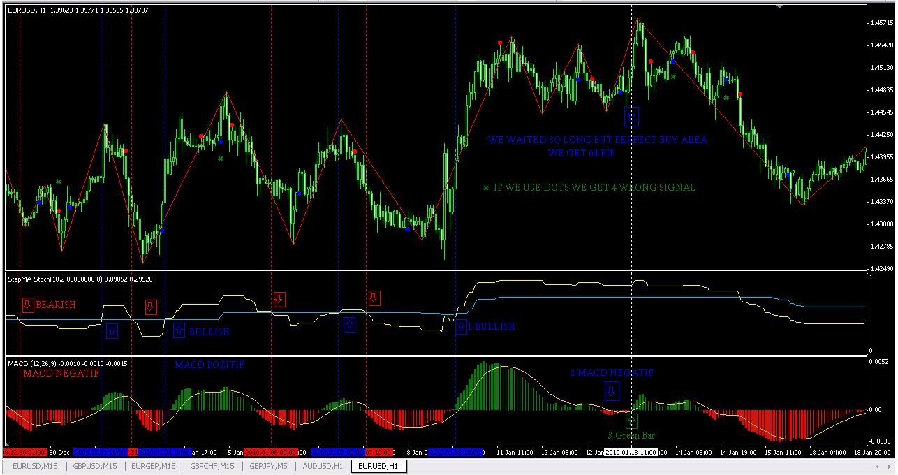 Forex lines v7 system
