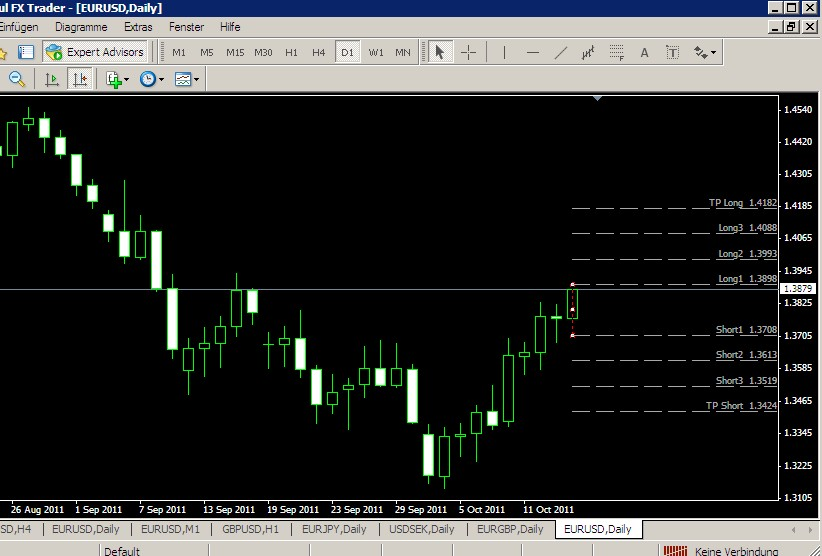 Option house paper trading