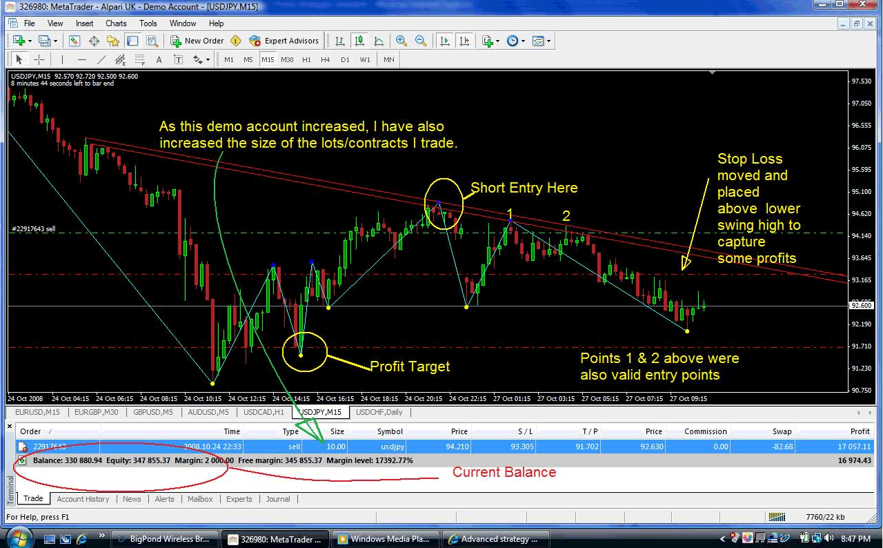 Trading strategies in forex market