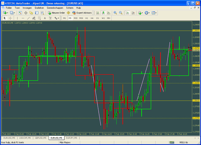 Pivot point trading forex 15 min