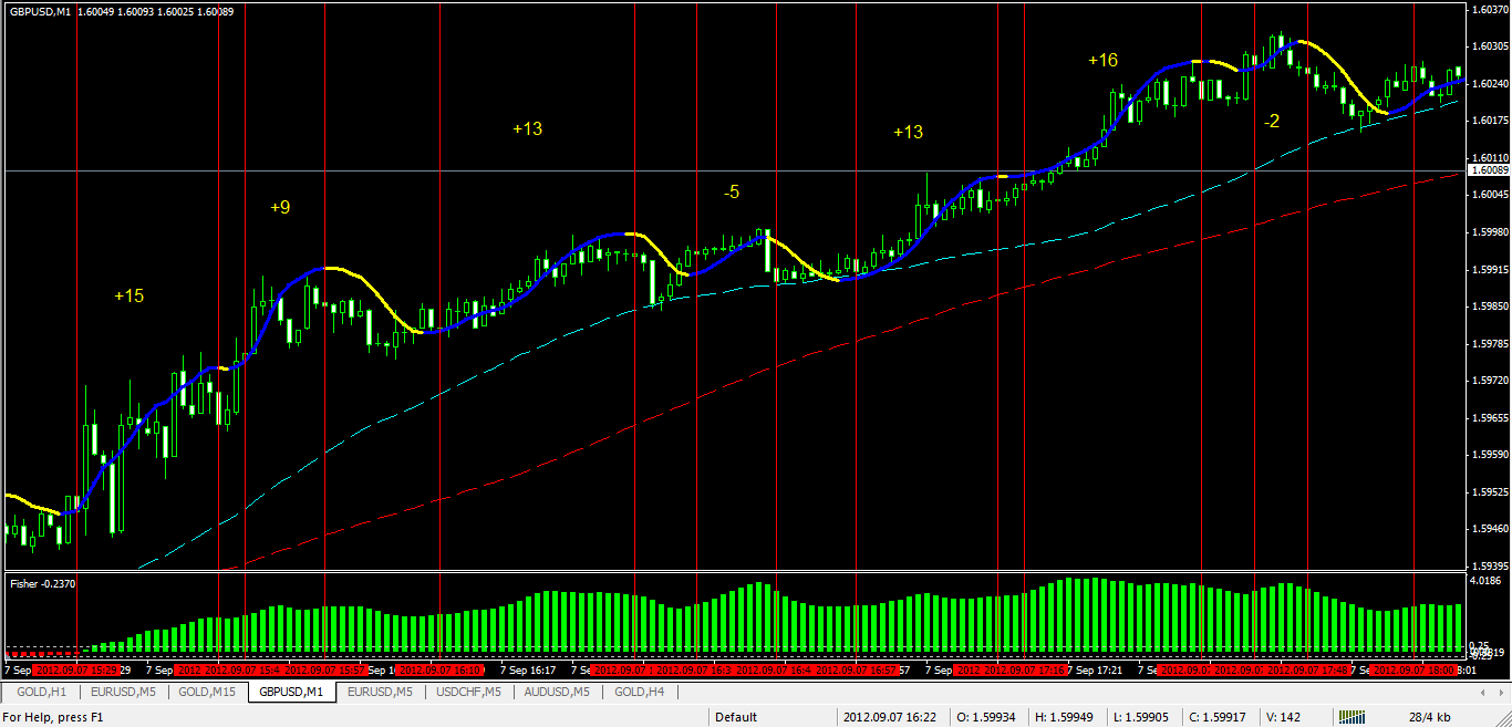 *Program Best Forex Scalping System software free download -