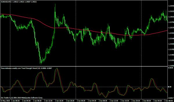 Good forex trading platforms