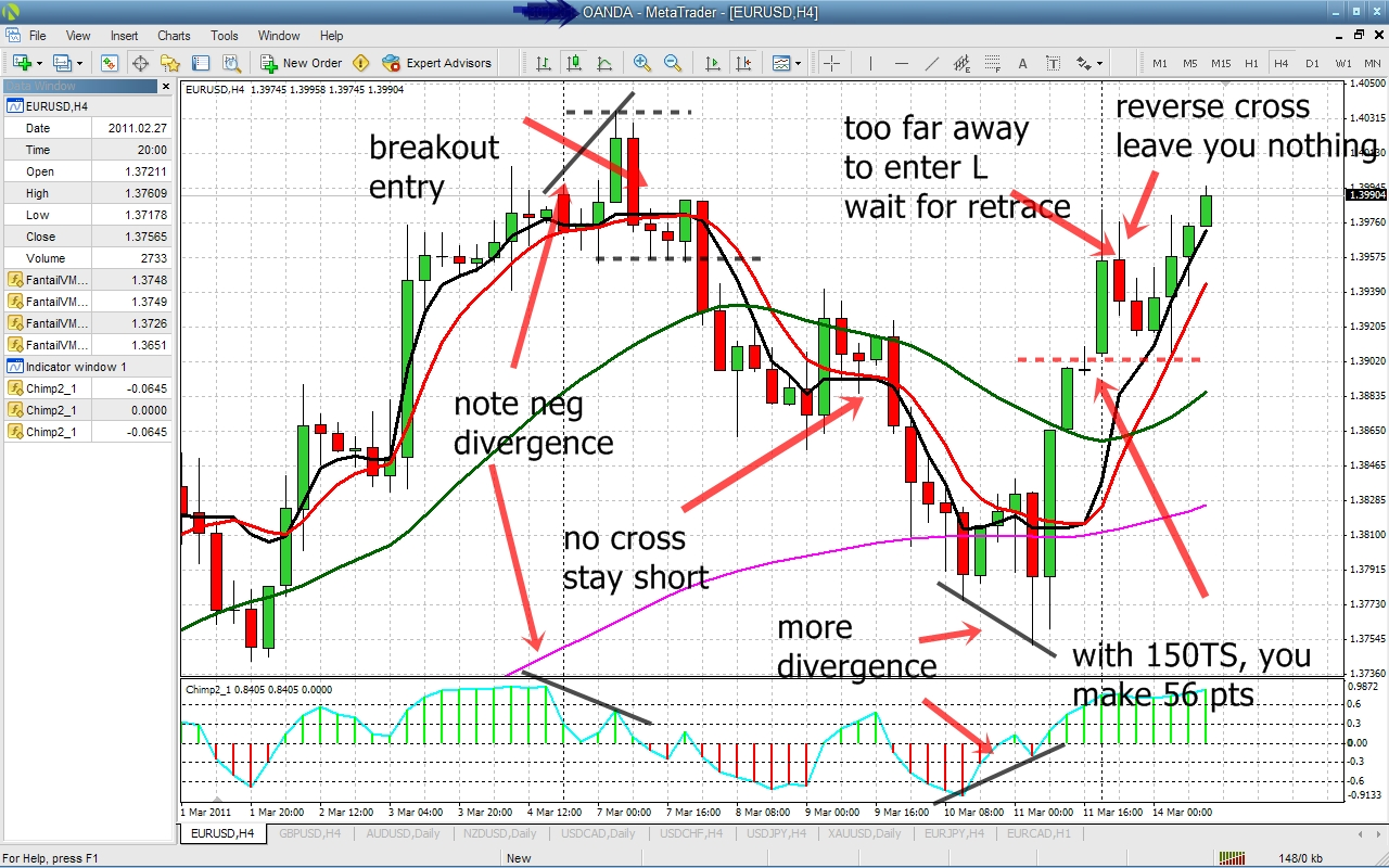 forex strategies pdf