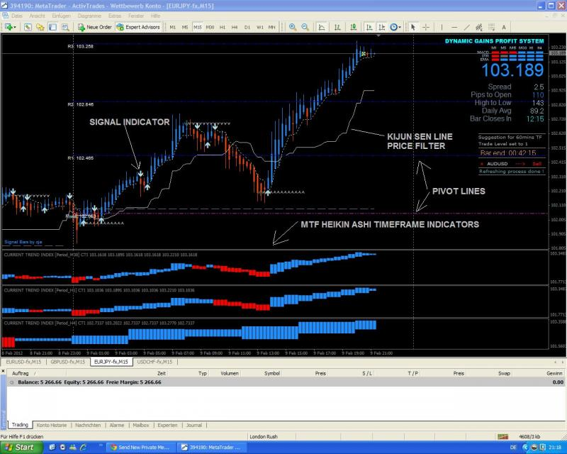 Forex gain code trading system