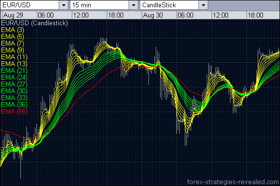 Benefits of scalping forex