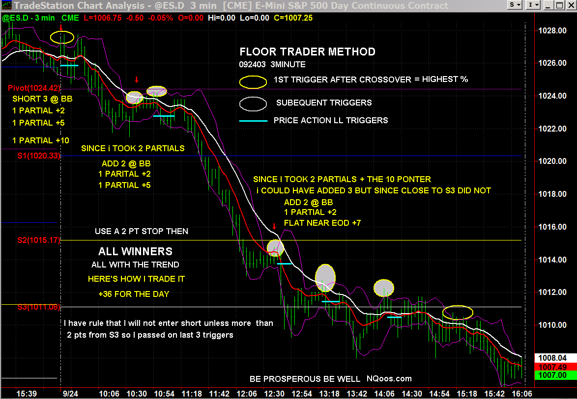 Forex naked trading straigties