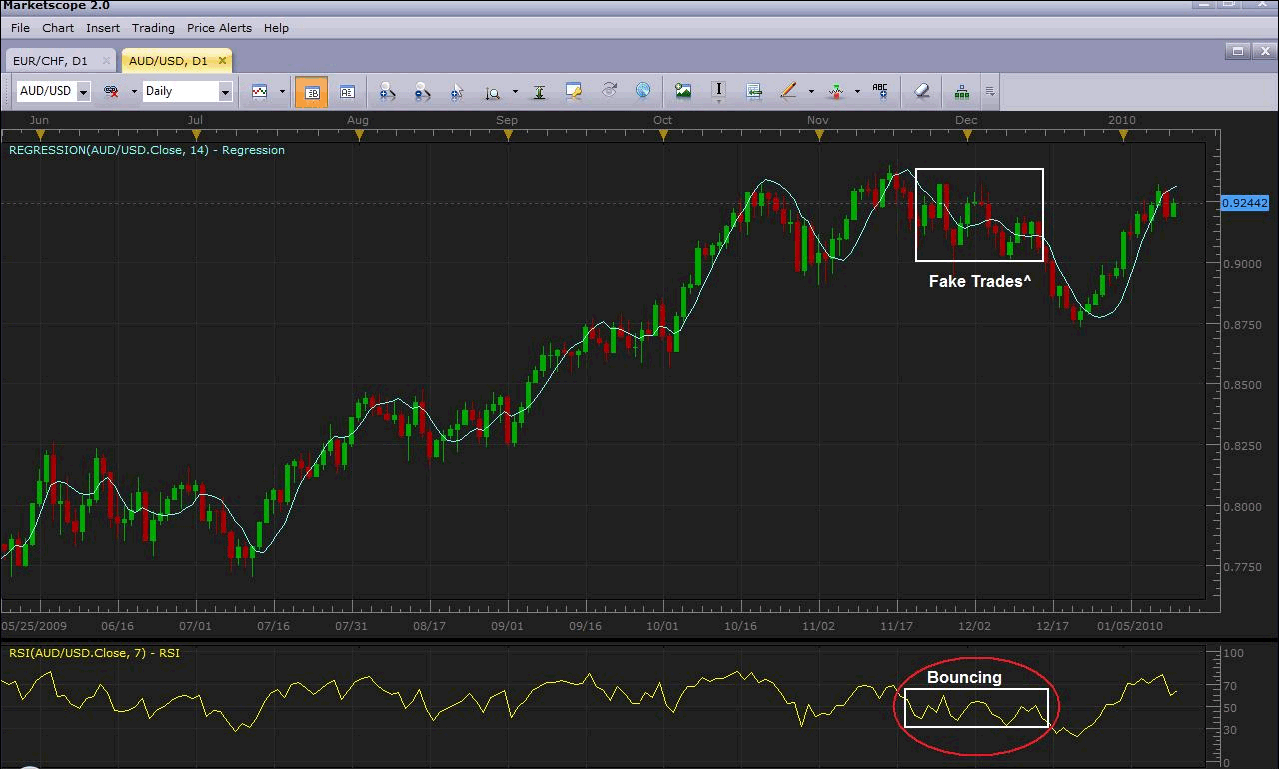 Rsi 2 strategy forex